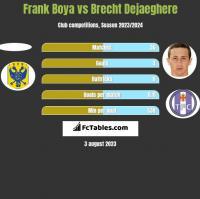 Frank Boya vs Brecht Dejaeghere h2h player stats
