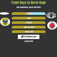 Frank Boya vs Herve Kage h2h player stats