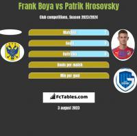 Frank Boya vs Patrik Hrosovsky h2h player stats