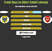Frank Boya vs Albert Sambi Lokonga h2h player stats