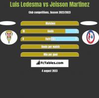 Luis Ledesma vs Jeisson Martinez h2h player stats