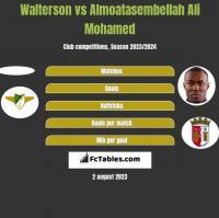 Walterson vs Almoatasembellah Ali Mohamed h2h player stats