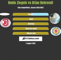 Robin Ziegele vs Brian Behrendt h2h player stats