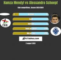 Hamza Mendyl vs Alessandro Schoepf h2h player stats