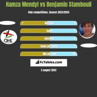 Hamza Mendyl vs Benjamin Stambouli h2h player stats