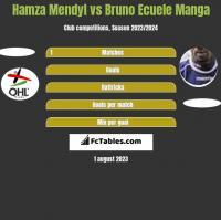 Hamza Mendyl vs Bruno Ecuele Manga h2h player stats