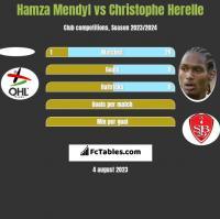 Hamza Mendyl vs Christophe Herelle h2h player stats