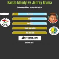 Hamza Mendyl vs Jeffrey Bruma h2h player stats