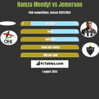 Hamza Mendyl vs Jemerson h2h player stats