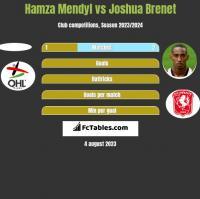 Hamza Mendyl vs Joshua Brenet h2h player stats