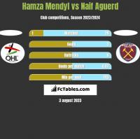 Hamza Mendyl vs Naif Aguerd h2h player stats