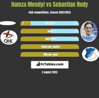 Hamza Mendyl vs Sebastian Rudy h2h player stats