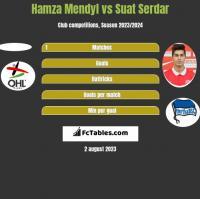 Hamza Mendyl vs Suat Serdar h2h player stats