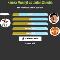 Hamza Mendyl vs Jadon Sancho h2h player stats