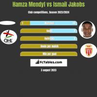 Hamza Mendyl vs Ismail Jakobs h2h player stats