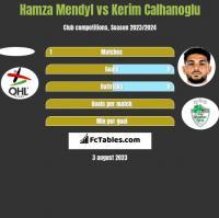 Hamza Mendyl vs Kerim Calhanoglu h2h player stats