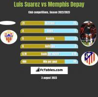 Luis Suarez vs Memphis Depay h2h player stats