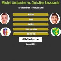 Michel Aebischer vs Christian Fassnacht h2h player stats