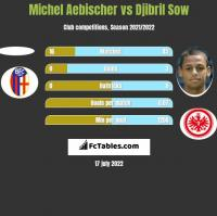 Michel Aebischer vs Djibril Sow h2h player stats