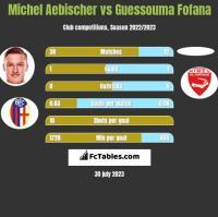 Michel Aebischer vs Guessouma Fofana h2h player stats