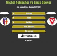 Michel Aebischer vs Linus Obexer h2h player stats