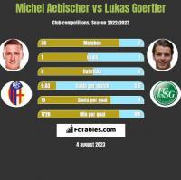 Michel Aebischer vs Lukas Goertler h2h player stats