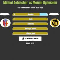 Michel Aebischer vs Moumi Ngamaleu h2h player stats