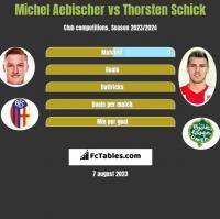 Michel Aebischer vs Thorsten Schick h2h player stats