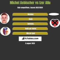 Michel Aebischer vs Izer Aliu h2h player stats