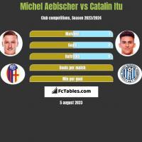 Michel Aebischer vs Catalin Itu h2h player stats