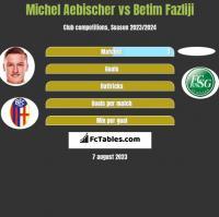Michel Aebischer vs Betim Fazliji h2h player stats