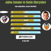 Jaime Seoane vs Denis Cheryshev h2h player stats
