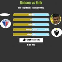 Robson vs Hulk h2h player stats