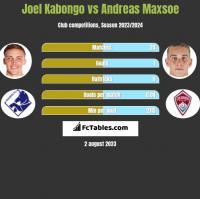 Joel Kabongo vs Andreas Maxsoe h2h player stats
