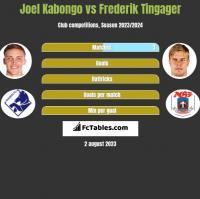 Joel Kabongo vs Frederik Tingager h2h player stats