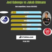Joel Kabongo vs Jakob Ahlmann h2h player stats