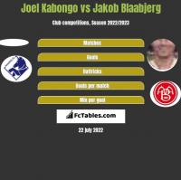 Joel Kabongo vs Jakob Blaabjerg h2h player stats