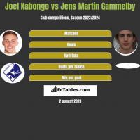 Joel Kabongo vs Jens Martin Gammelby h2h player stats