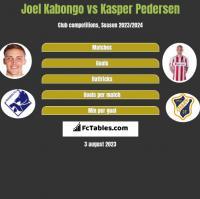 Joel Kabongo vs Kasper Pedersen h2h player stats
