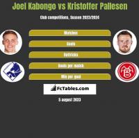 Joel Kabongo vs Kristoffer Pallesen h2h player stats