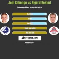 Joel Kabongo vs Sigurd Rosted h2h player stats