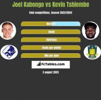 Joel Kabongo vs Kevin Tshiembe h2h player stats