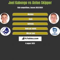 Joel Kabongo vs Anton Skipper h2h player stats