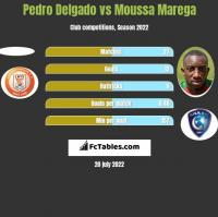 Pedro Delgado vs Moussa Marega h2h player stats