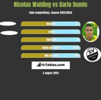 Nicolas Wahling vs Dario Dumic h2h player stats
