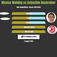 Nicolas Wahling vs Sebastian Nachreiner h2h player stats