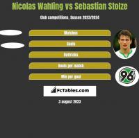 Nicolas Wahling vs Sebastian Stolze h2h player stats