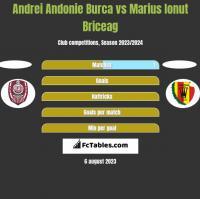 Andrei Andonie Burca vs Marius Ionut Briceag h2h player stats