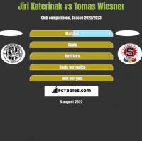 Jiri Katerinak vs Tomas Wiesner h2h player stats