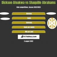 Dickson Afoakwa vs Shaquille Abrahams h2h player stats